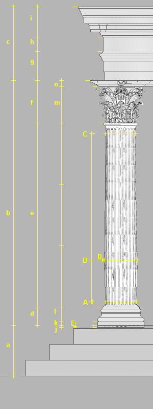 Схематично изобразяване на Коринтски стълб