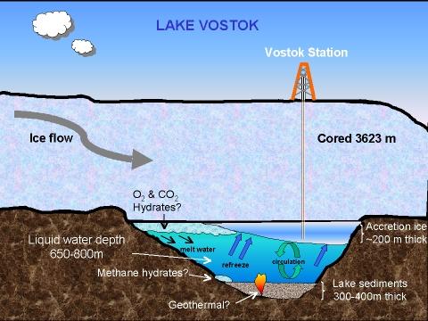 Lake_ice_Antarctica_vostok