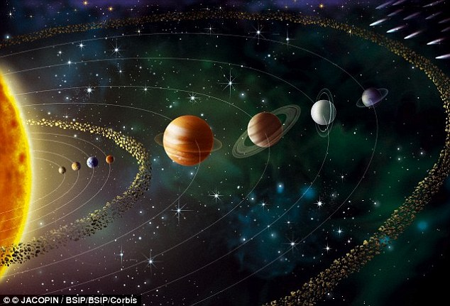 List of objects in the solar system