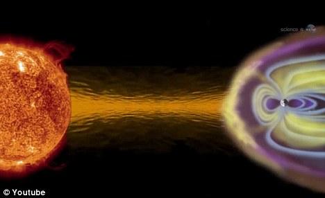 Magnetospheric Multiscale_earth_sun