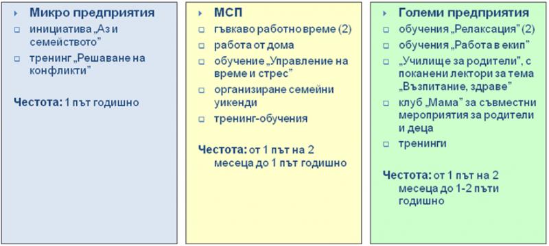 semeen_jivot_fig3